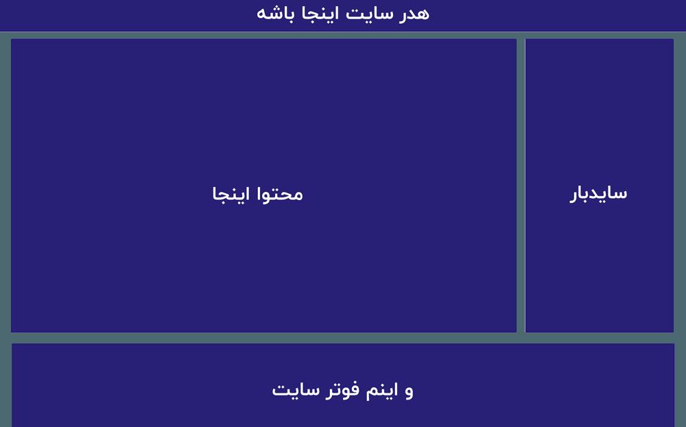 نمونه Wireframing در طراحی سایت
