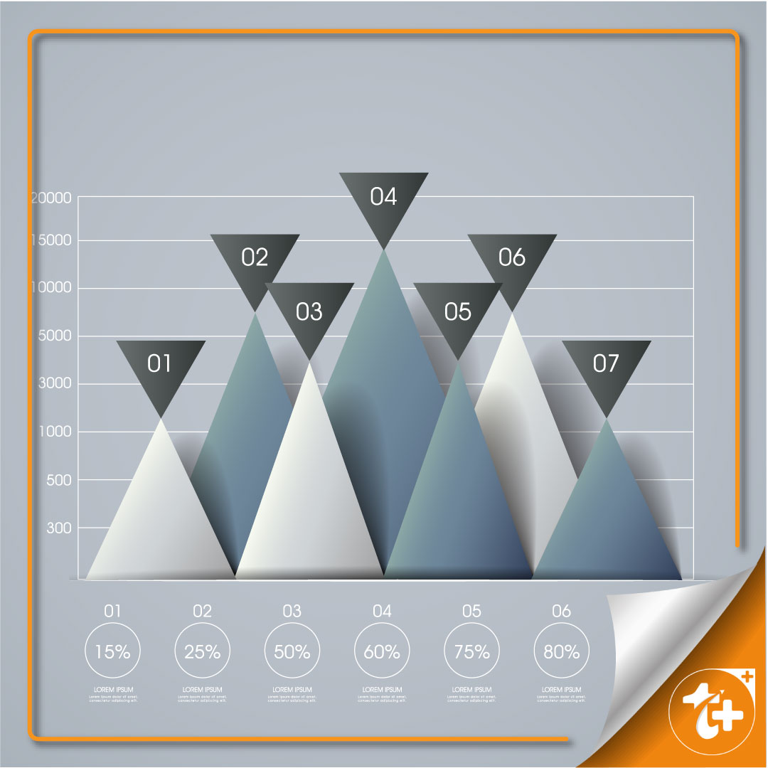 وکتور نمودار مثلثی